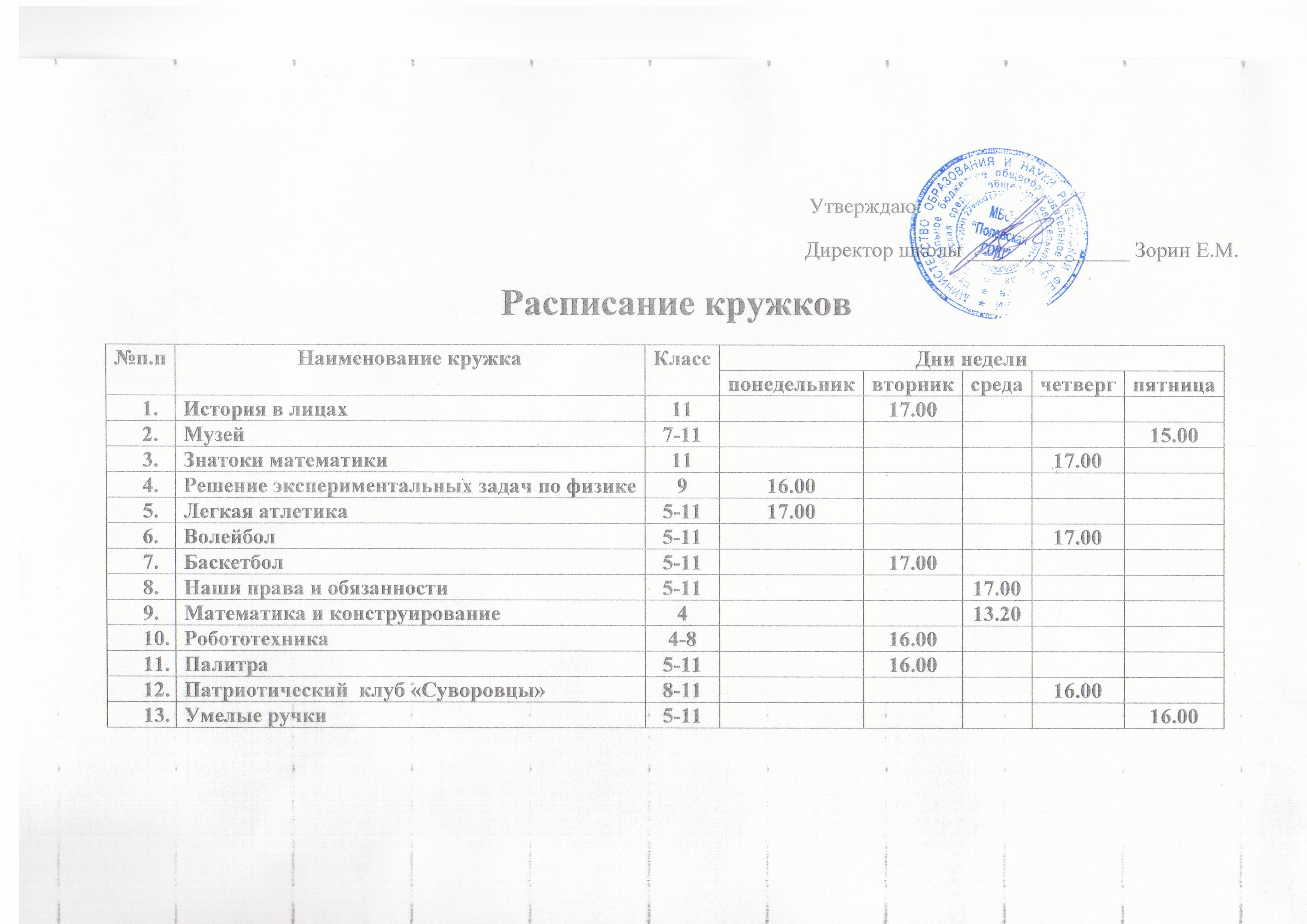 http://polscool.ucoz.ru/sekritariat/2017/30003.jpg